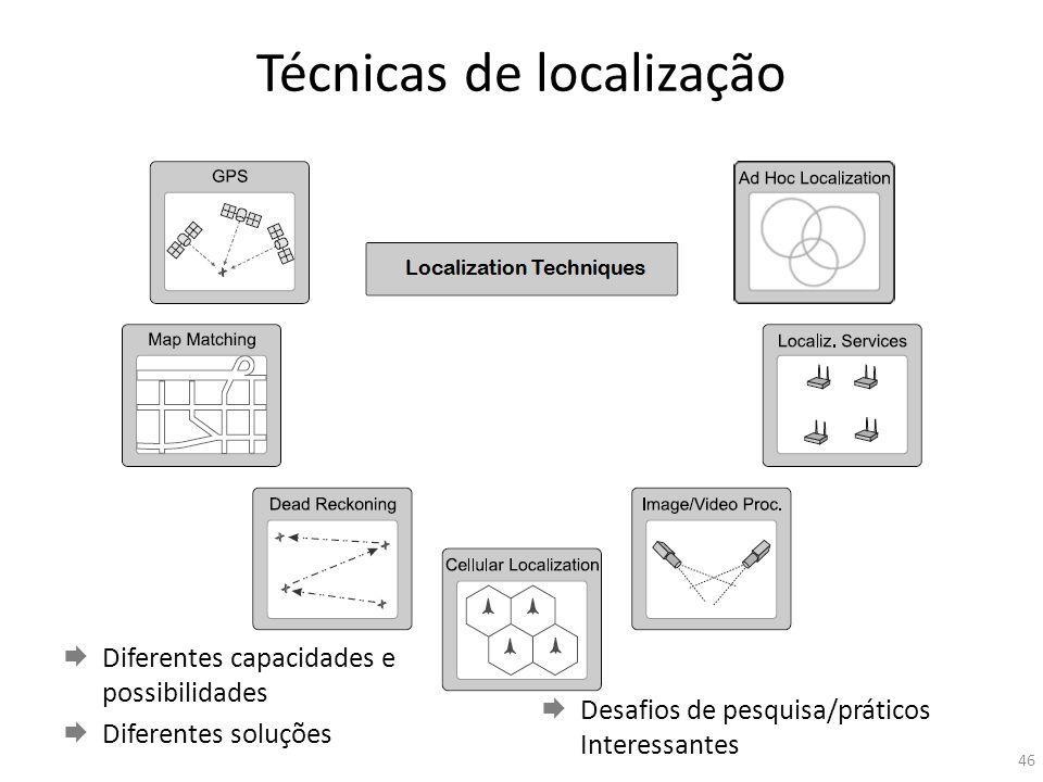 Técnicas de localização Desafios de pesquisa/práticos Interessantes Diferentes capacidades e possibilidades Diferentes soluções 46