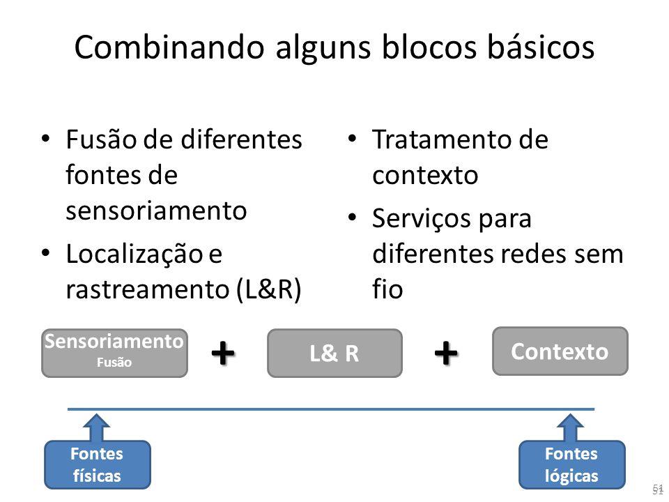Combinando alguns blocos básicos 51 Fontes físicas Fontes lógicas Sensoriamento Fusão L& R Contexto++ Fusão de diferentes fontes de sensoriamento Loca