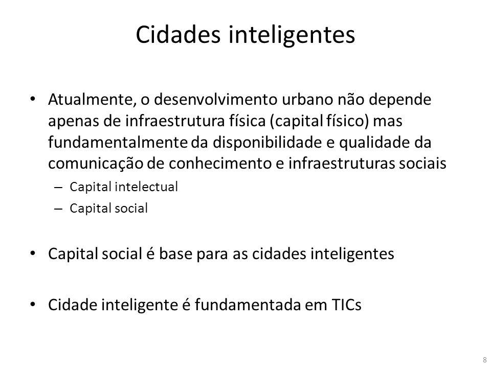 Cidades inteligentes Atualmente, o desenvolvimento urbano não depende apenas de infraestrutura física (capital físico) mas fundamentalmente da disponi
