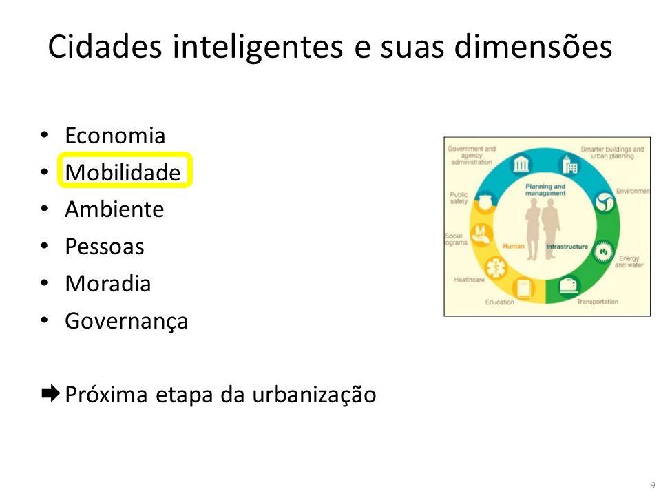 Cidades inteligentes e suas dimensões Economia Mobilidade Ambiente Pessoas Moradia Governança Próxima etapa da urbanização 9