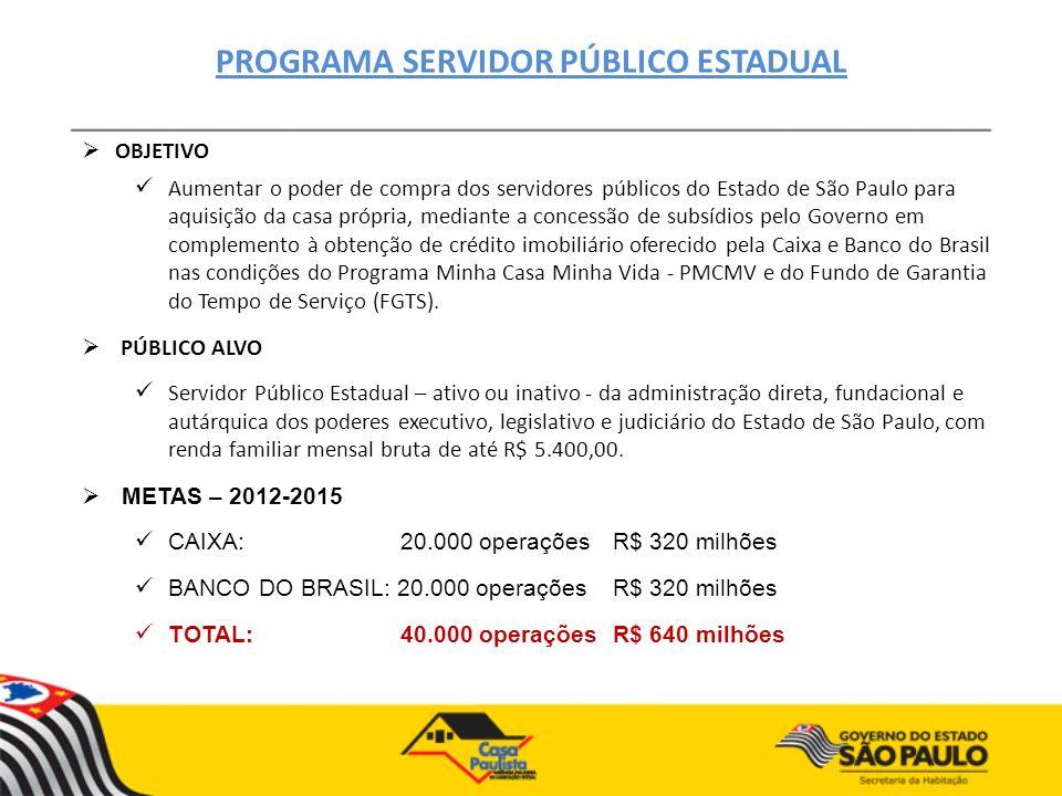 OBJETIVO Aumentar o poder de compra dos servidores públicos do Estado de São Paulo para aquisição da casa própria, mediante a concessão de subsídios p