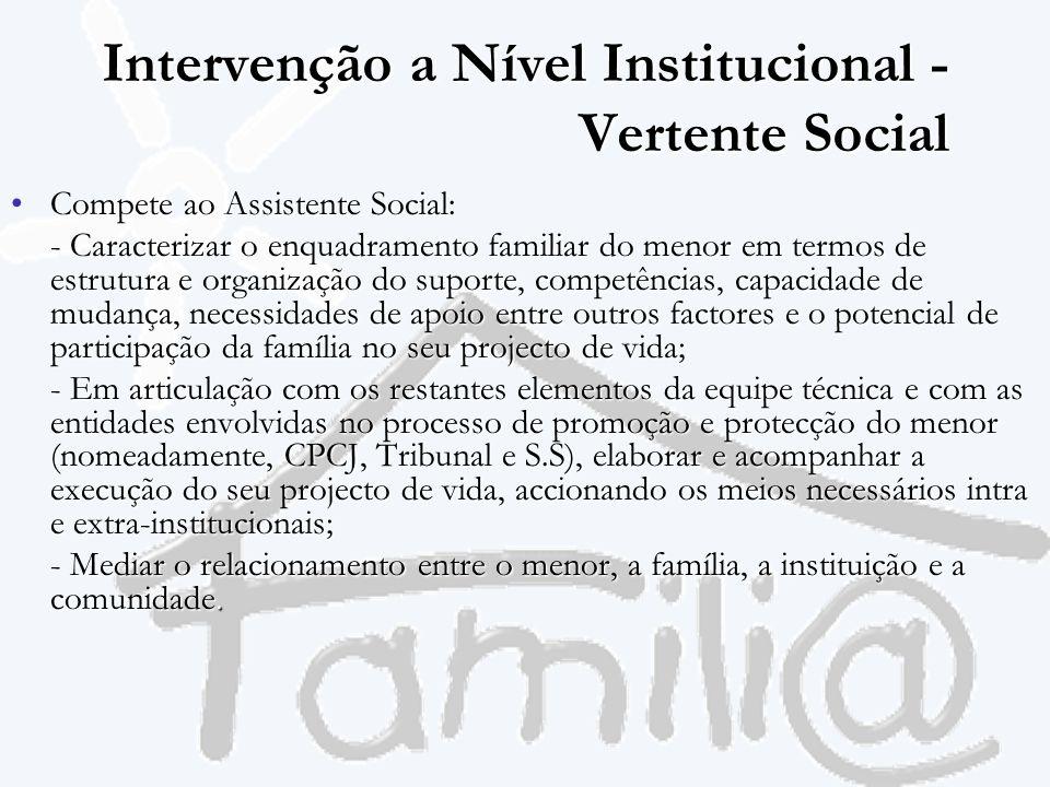 Intervenção a Nível Institucional - Vertente Social Compete ao Assistente Social:Compete ao Assistente Social: - Caracterizar o enquadramento familiar