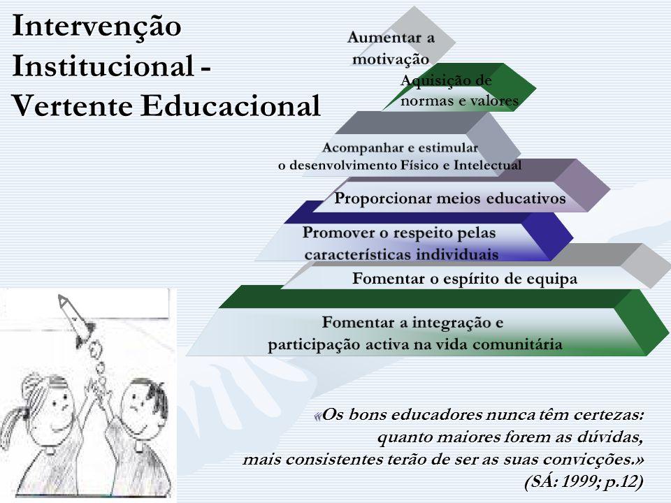 Intervenção Institucional - Vertente Educacional Aumentar a motivação Acompanhar e estimular o desenvolvimento Físico e Intelectual Proporcionar meios