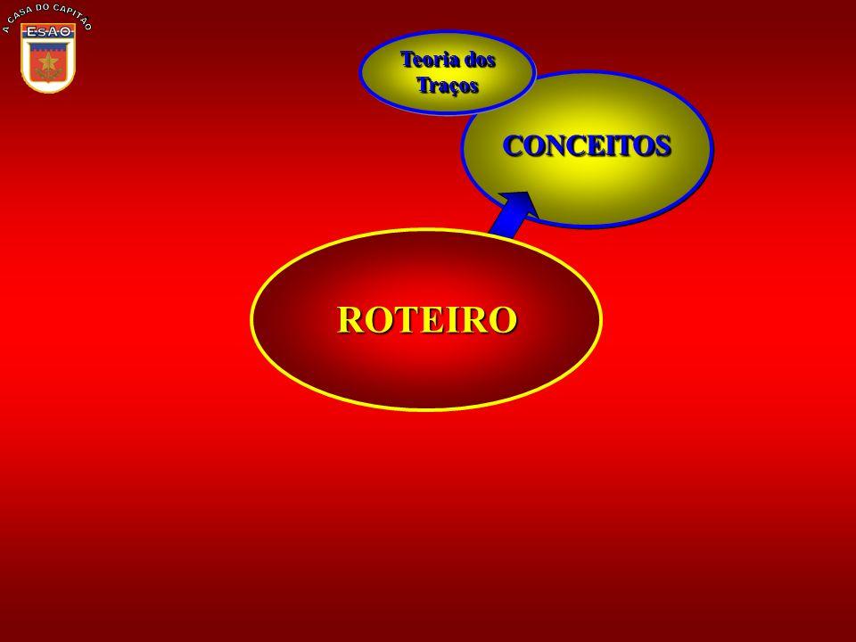 CONCEITOSCONCEITOS Teoria dos Traços ROTEIRO
