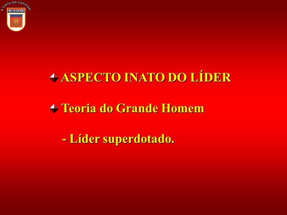 ASPECTO INATO DO LÍDER ASPECTO INATO DO LÍDER Teoria do Grande Homem Teoria do Grande Homem - Líder superdotado. - Líder superdotado.