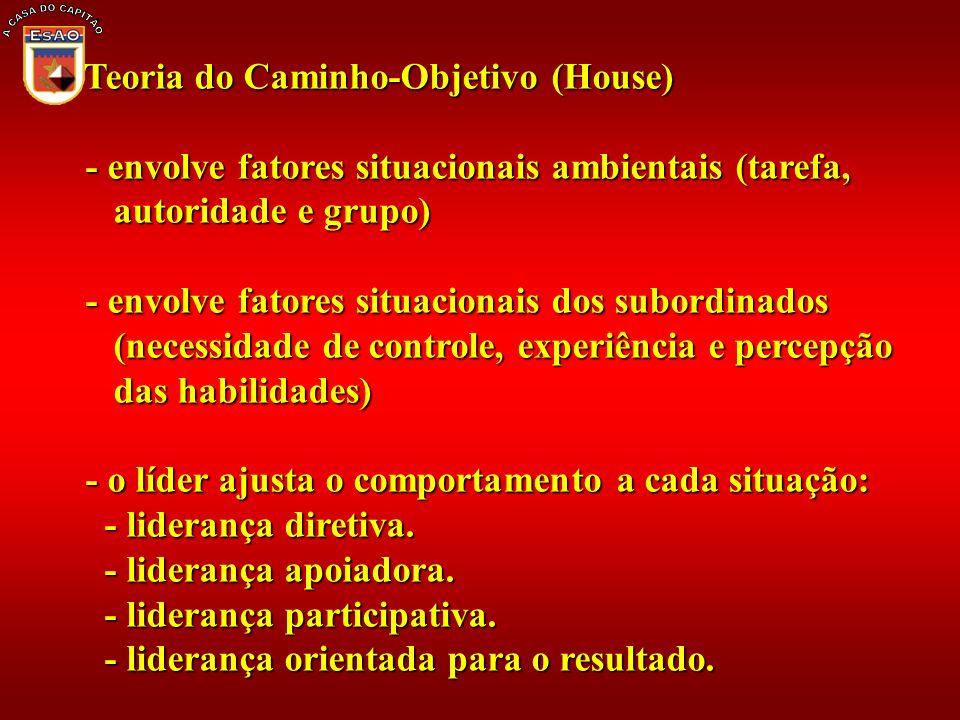 Teoria do Caminho-Objetivo (House) Teoria do Caminho-Objetivo (House) - envolve fatores situacionais ambientais (tarefa, - envolve fatores situacionai