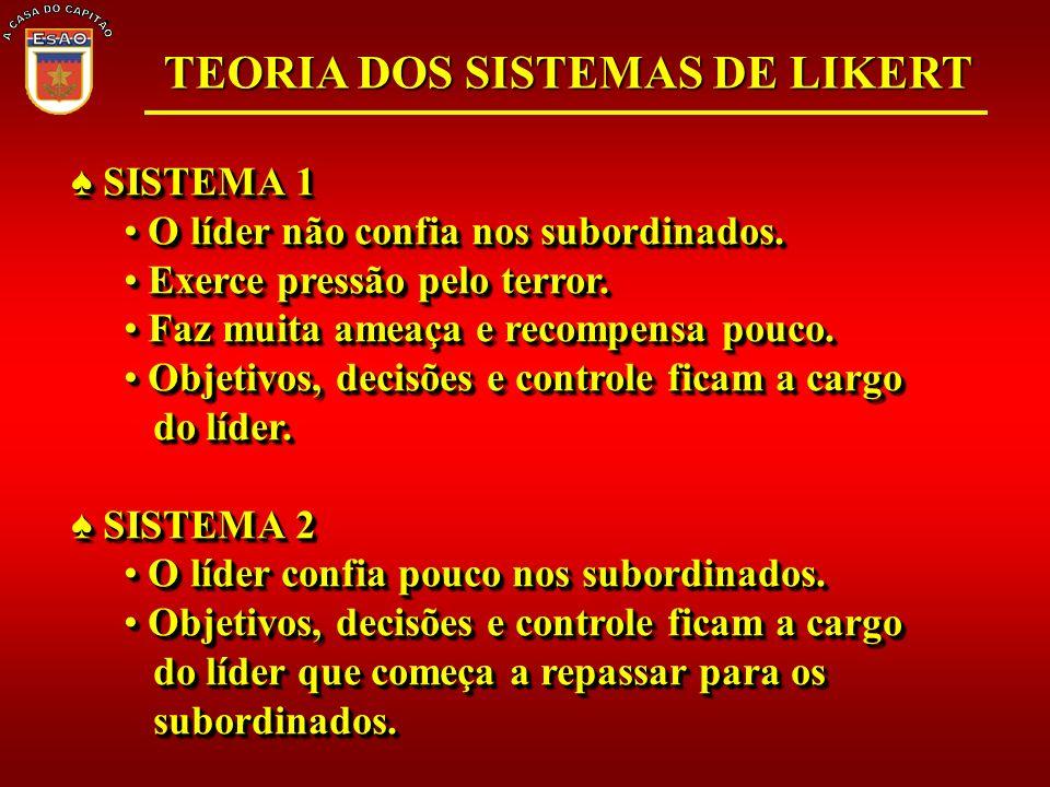 SISTEMA 1 SISTEMA 1 O líder não confia nos subordinados. O líder não confia nos subordinados. Exerce pressão pelo terror. Exerce pressão pelo terror.