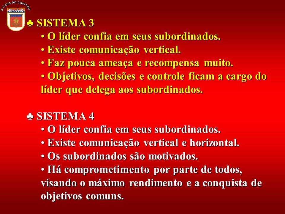 SISTEMA 3 SISTEMA 3 O líder confia em seus subordinados. O líder confia em seus subordinados. Existe comunicação vertical. Existe comunicação vertical