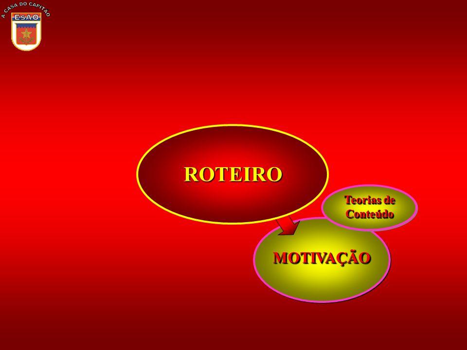 MOTIVAÇÃOMOTIVAÇÃO Conteúdo Conteúdo ROTEIRO