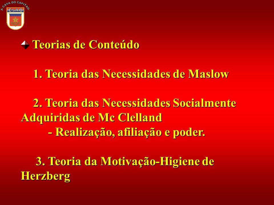 Teorias de Conteúdo Teorias de Conteúdo 1. Teoria das Necessidades de Maslow 1. Teoria das Necessidades de Maslow 2. Teoria das Necessidades Socialmen