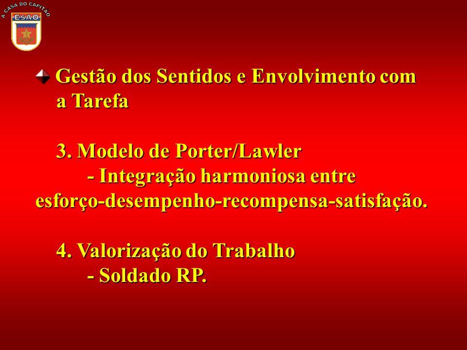 Gestão dos Sentidos e Envolvimento com Gestão dos Sentidos e Envolvimento com a Tarefa a Tarefa 3. Modelo de Porter/Lawler 3. Modelo de Porter/Lawler