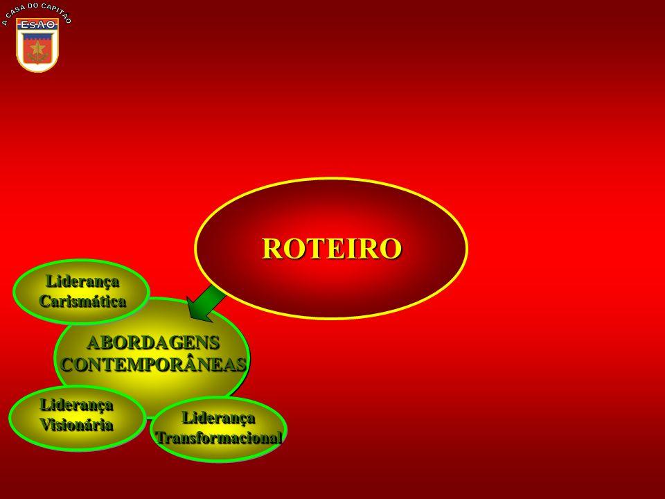 ABORDAGENS CONTEMPORÂNEAS Liderança Visionária Liderança Transformacional Liderança Carismática ROTEIRO