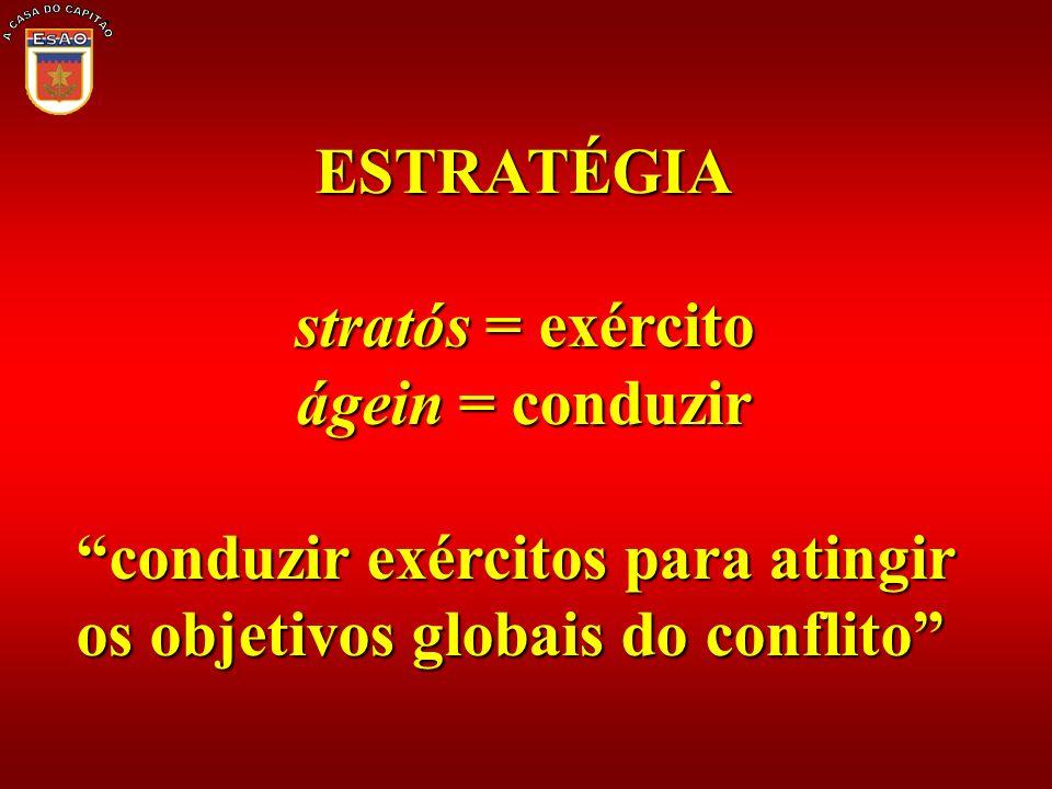 ESTRATÉGIA stratós = exército ágein = conduzir conduzir exércitos para atingir os objetivos globais do conflito