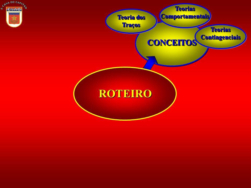 CONCEITOSCONCEITOS Teoria dos Traços Teorias Comportamentais TeoriasContingenciaisTeoriasContingenciais ROTEIRO