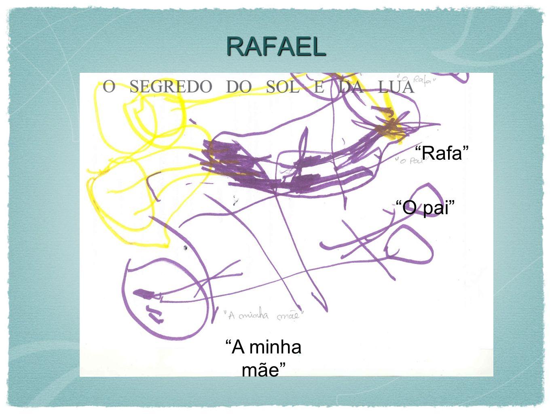 RAFAEL O pai Rafa A minha mãe