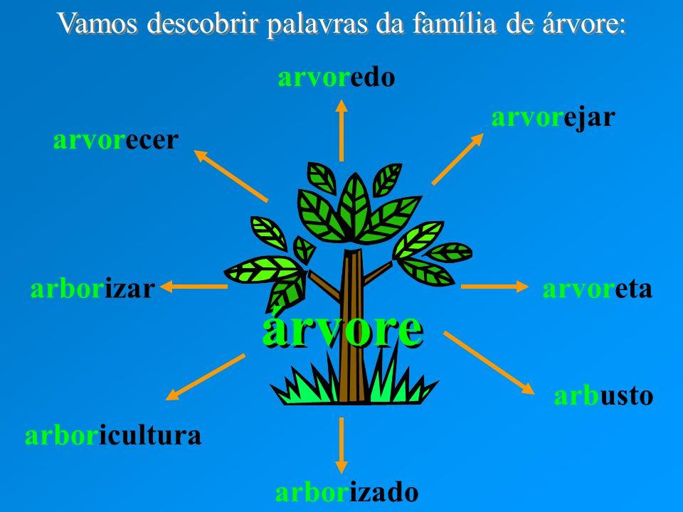 árvore arvoredo arvorejar arvoreta arbusto arborizado arboricultura arborizar arvorecer Vamos descobrir palavras da família de árvore: