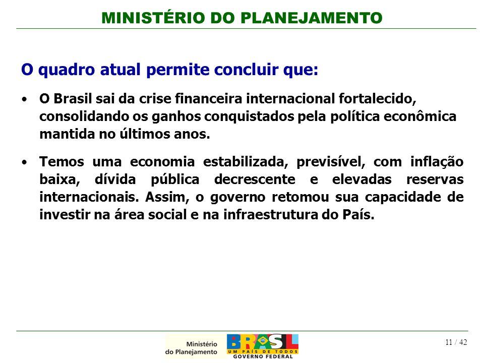 MINISTÉRIO DO PLANEJAMENTO 11 / 42 O quadro atual permite concluir que: O Brasil sai da crise financeira internacional fortalecido, consolidando os ga