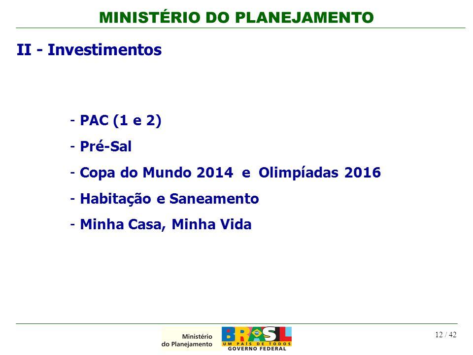 MINISTÉRIO DO PLANEJAMENTO 12 / 42 II - Investimentos - PAC (1 e 2) - Pré-Sal - Copa do Mundo 2014 e Olimpíadas 2016 - Habitação e Saneamento - Minha