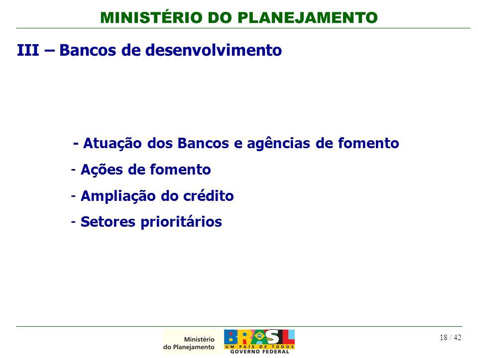 MINISTÉRIO DO PLANEJAMENTO 18 / 42 III – Bancos de desenvolvimento - Atuação dos Bancos e agências de fomento - Ações de fomento - Ampliação do crédit