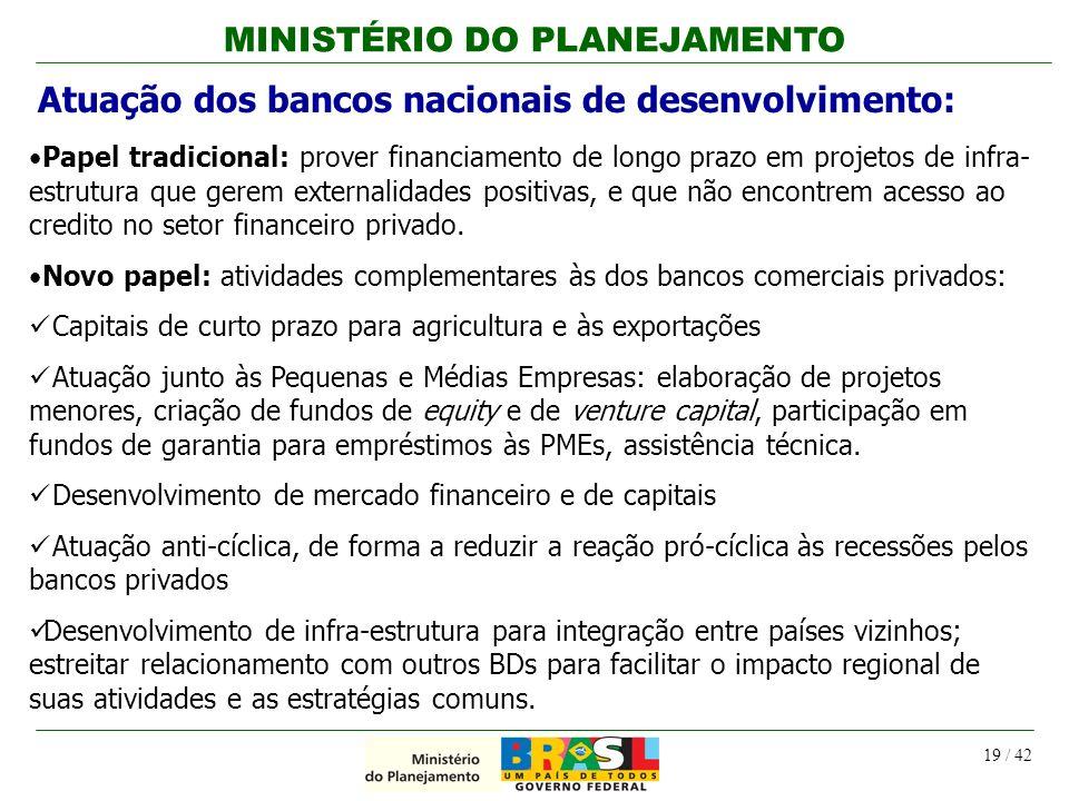 MINISTÉRIO DO PLANEJAMENTO 19 / 42 Atuação dos bancos nacionais de desenvolvimento: Papel tradicional: prover financiamento de longo prazo em projetos
