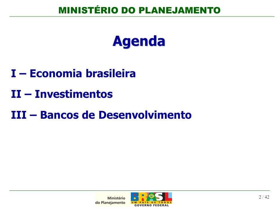 MINISTÉRIO DO PLANEJAMENTO 2 / 42 Agenda Agenda I – Economia brasileira II – Investimentos III – Bancos de Desenvolvimento
