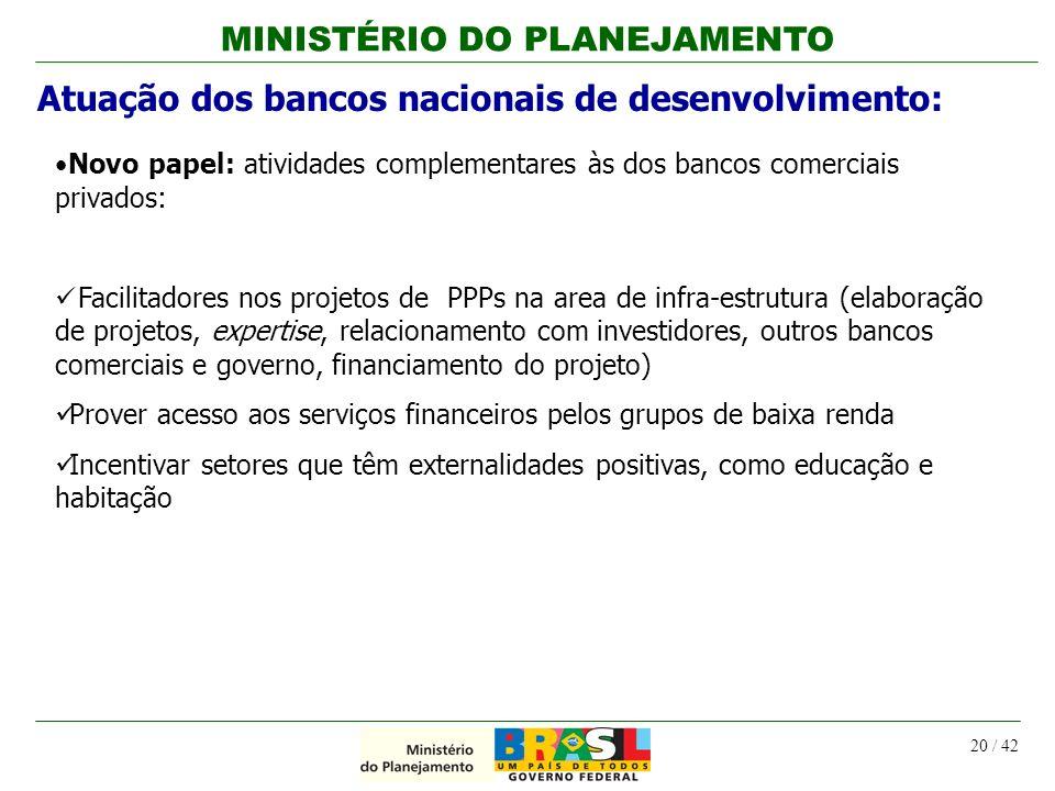 MINISTÉRIO DO PLANEJAMENTO 20 / 42 Novo papel: atividades complementares às dos bancos comerciais privados: Facilitadores nos projetos de PPPs na area