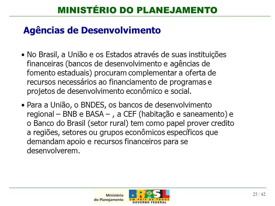 MINISTÉRIO DO PLANEJAMENTO 25 / 42 Agências de Desenvolvimento No Brasil, a União e os Estados através de suas instituições financeiras (bancos de des
