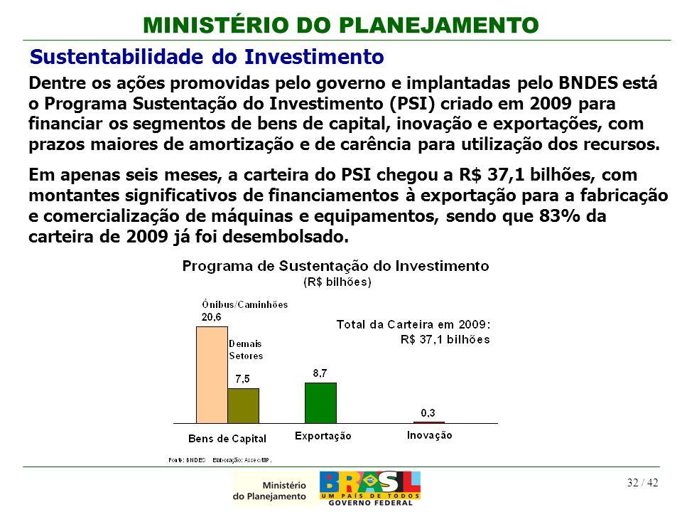MINISTÉRIO DO PLANEJAMENTO 32 / 42 Dentre os ações promovidas pelo governo e implantadas pelo BNDES está o Programa Sustentação do Investimento (PSI)