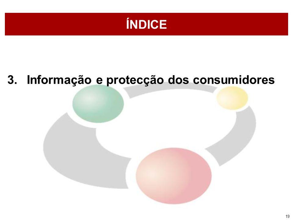 19 ÍNDICE 3.Informação e protecção dos consumidores