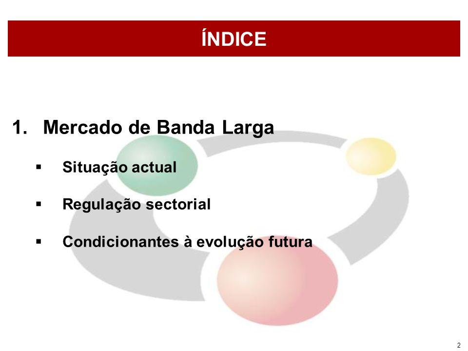 2 1.Mercado de Banda Larga Situação actual Regulação sectorial Condicionantes à evolução futura ÍNDICE