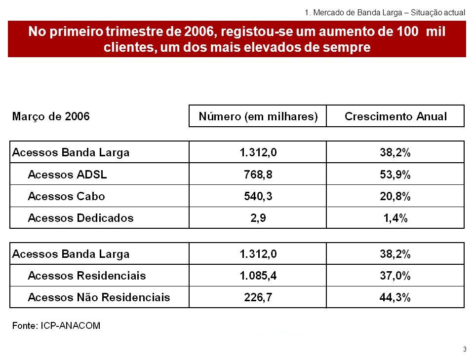 3 No primeiro trimestre de 2006, registou-se um aumento de 100 mil clientes, um dos mais elevados de sempre 1.