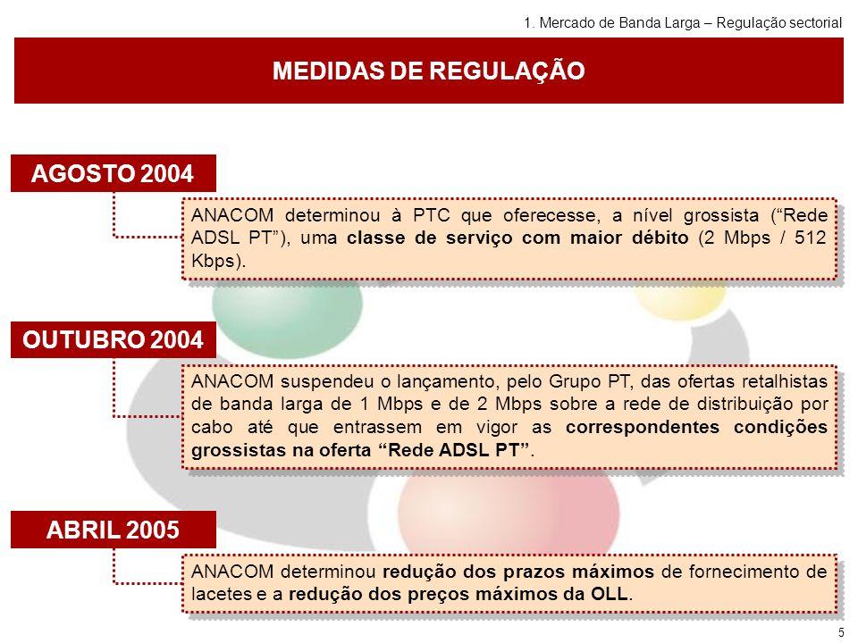 6 Os preços da instalação e da mensalidade do acesso desagregado em Portugal aproximam-se dos praticados nos países da UE15 com preços mais baixos PREÇOS DA INSTALAÇÃO DO ACESSO DESAGREGADO PREÇOS DA MENSALIDADE DO ACESSO DESAGREGADO 1.