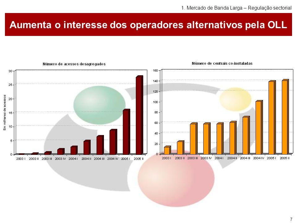 7 Aumenta o interesse dos operadores alternativos pela OLL 1.