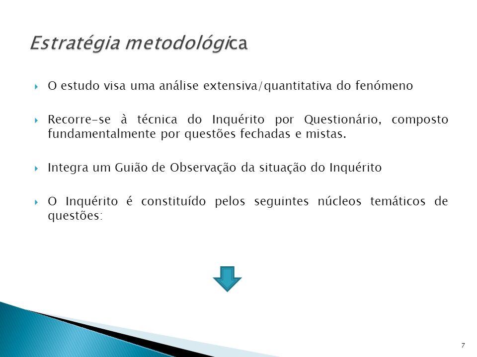 O estudo visa uma análise extensiva/quantitativa do fenómeno Recorre-se à técnica do Inquérito por Questionário, composto fundamentalmente por questõe