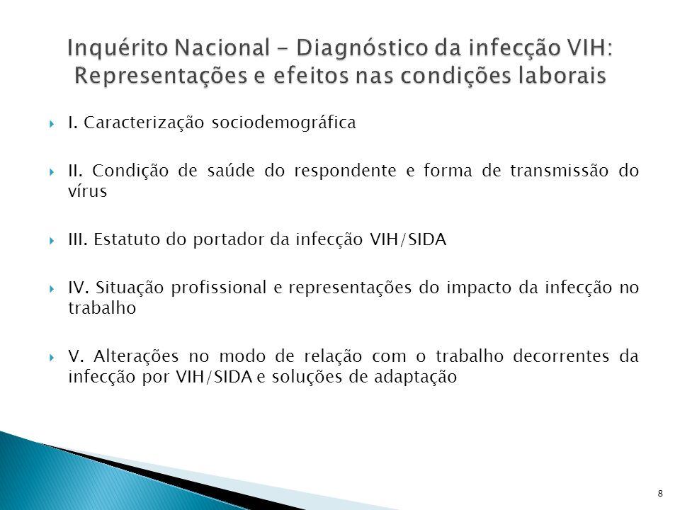 I. Caracterização sociodemográfica II. Condição de saúde do respondente e forma de transmissão do vírus III. Estatuto do portador da infecção VIH/SIDA