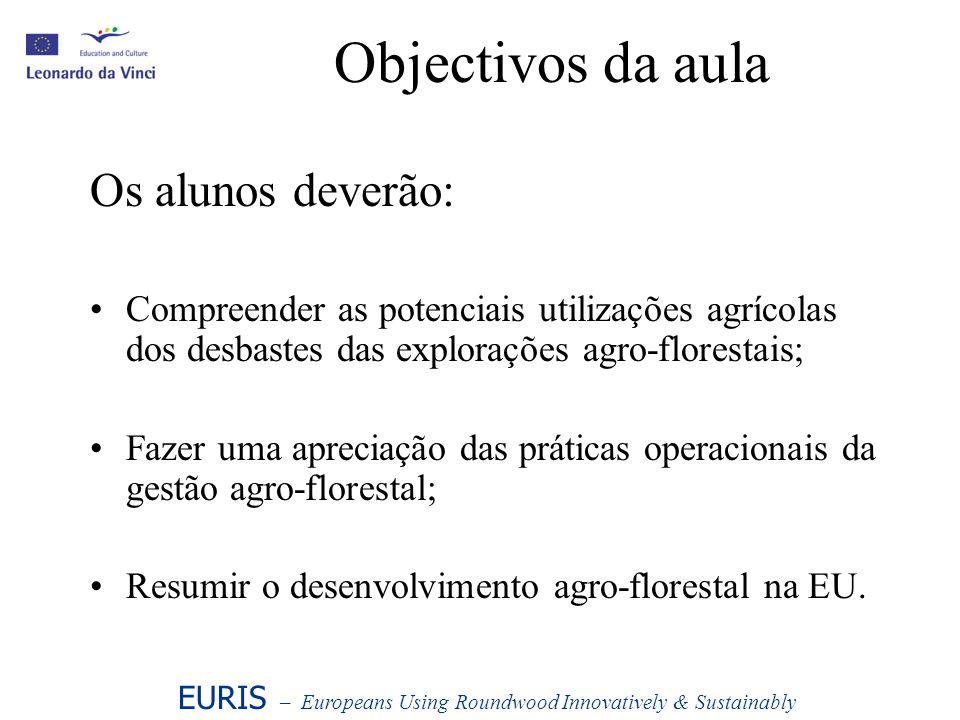 Objectivos da aula Os alunos deverão: Compreender as potenciais utilizações agrícolas dos desbastes das explorações agro-florestais; Fazer uma aprecia