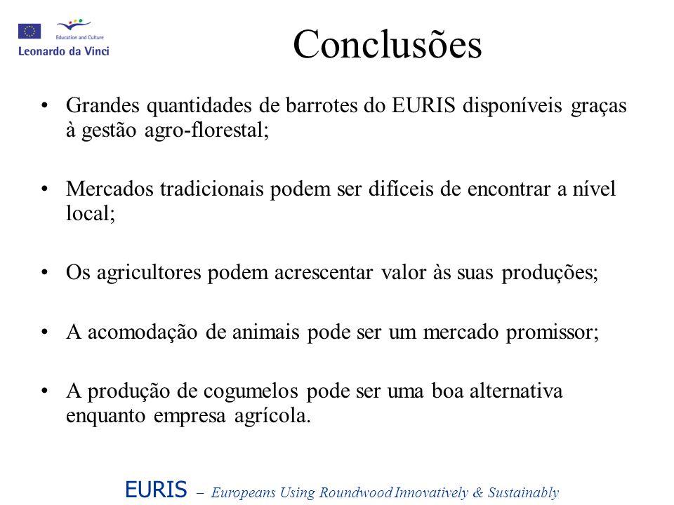 Conclusões Grandes quantidades de barrotes do EURIS disponíveis graças à gestão agro-florestal; Mercados tradicionais podem ser difíceis de encontrar