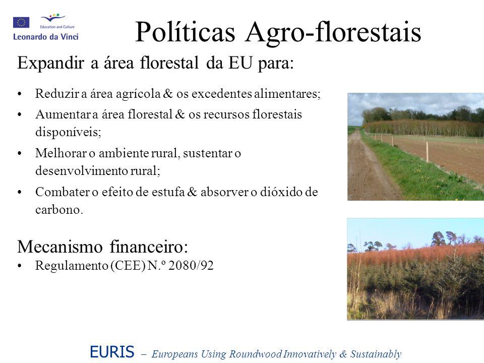 Área arborizada 1992-2000 EURIS – Europeans Using Roundwood Innovatively & Sustainably Fonte: CE, 2001 Área arborizada ao abrigo do Regulamento (CEE) N.º 2080/92 Arborização pública Arborização privada