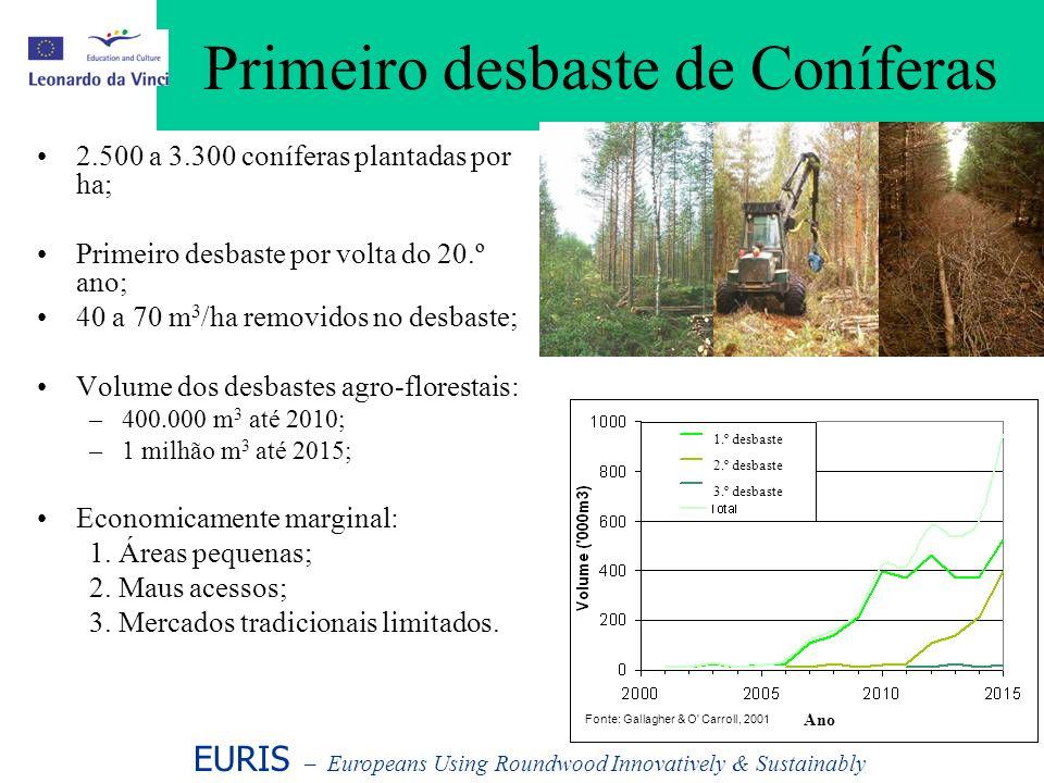 Primeiro desbaste de Coníferas 2.500 a 3.300 coníferas plantadas por ha; Primeiro desbaste por volta do 20.º ano; 40 a 70 m 3 /ha removidos no desbast