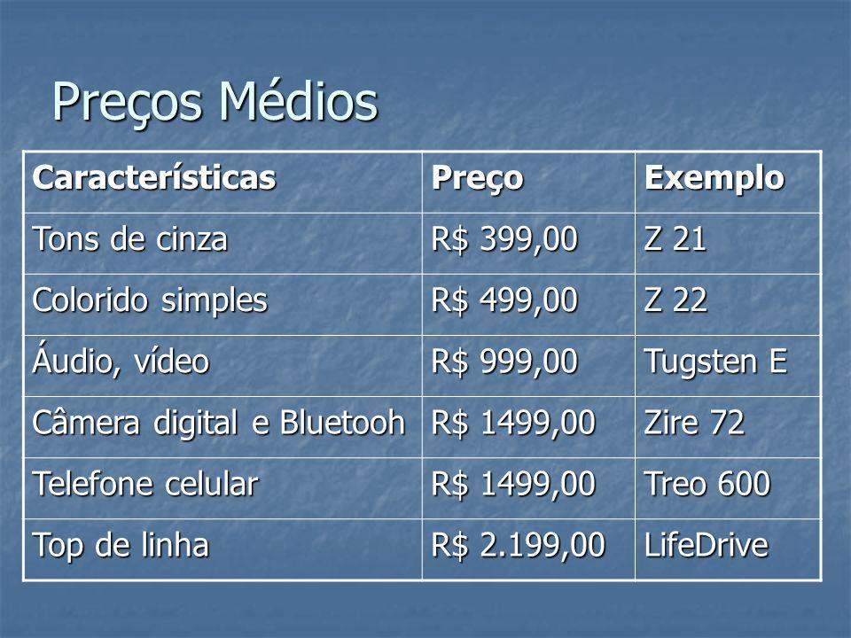 Preços Médios CaracterísticasPreçoExemplo Tons de cinza R$ 399,00 Z 21 Colorido simples R$ 499,00 Z 22 Áudio, vídeo R$ 999,00 Tugsten E Câmera digital
