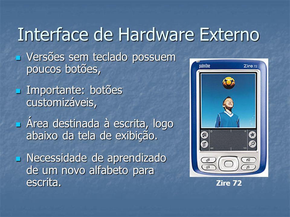 Interface de Hardware Externo Versões sem teclado possuem poucos botões, Versões sem teclado possuem poucos botões, Importante: botões customizáveis,