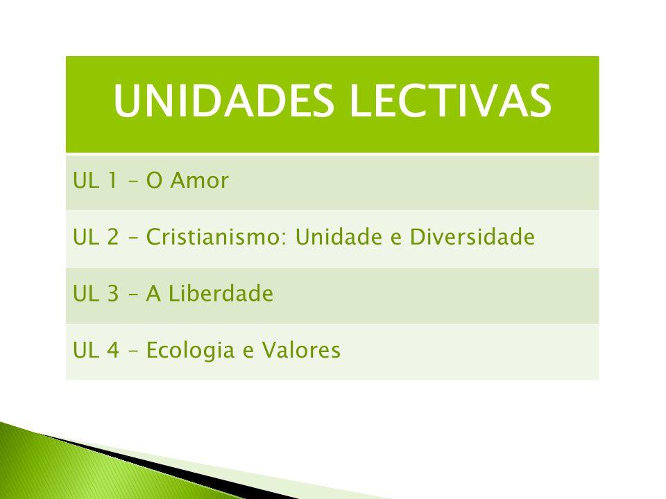 UNIDADES LECTIVAS UL 1 – O Amor UL 2 – Cristianismo: Unidade e Diversidade UL 3 – A Liberdade UL 4 – Ecologia e Valores