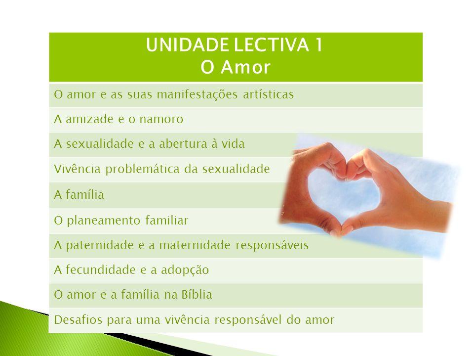 UNIDADE LECTIVA 1 O Amor O amor e as suas manifestações artísticas A amizade e o namoro A sexualidade e a abertura à vida Vivência problemática da sex
