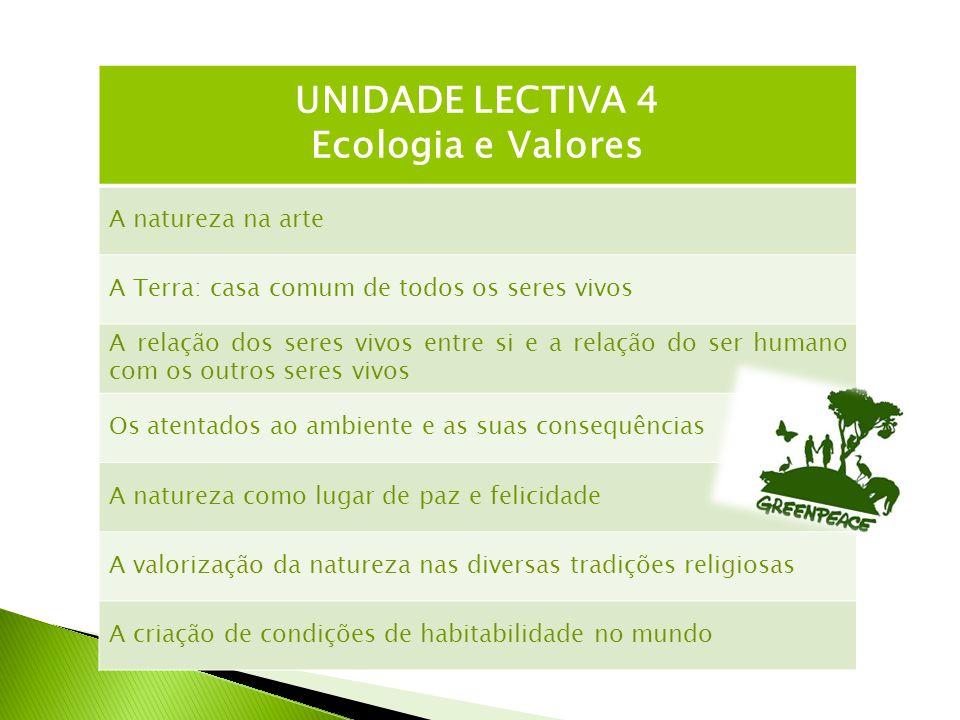 UNIDADE LECTIVA 4 Ecologia e Valores A natureza na arte A Terra: casa comum de todos os seres vivos A relação dos seres vivos entre si e a relação do