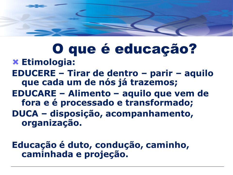 O que é educação? Etimologia: EDUCERE – Tirar de dentro – parir – aquilo que cada um de nós já trazemos; EDUCARE – Alimento – aquilo que vem de fora e