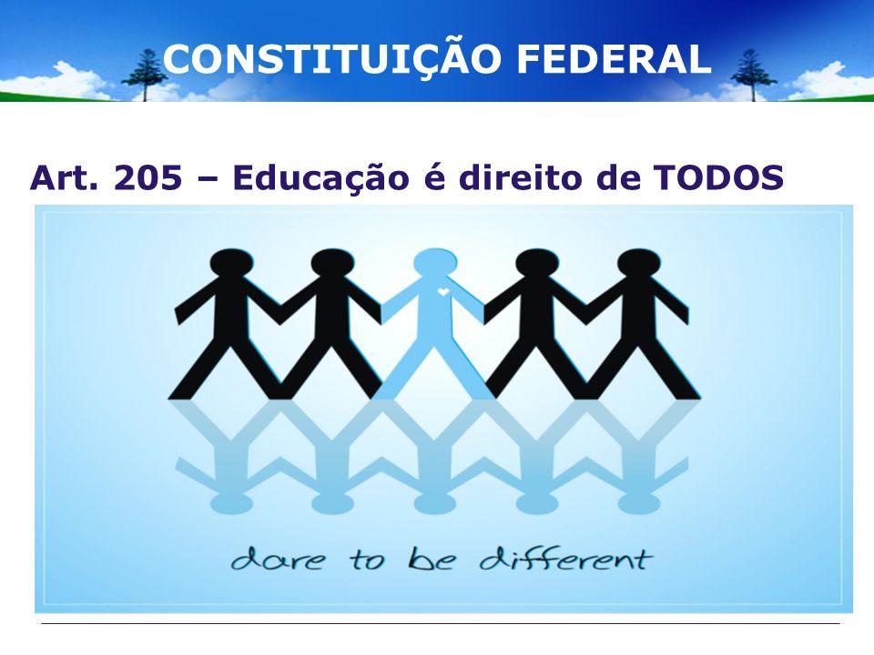 CONSTITUIÇÃO FEDERAL Art. 205 – Educação é direito de TODOS