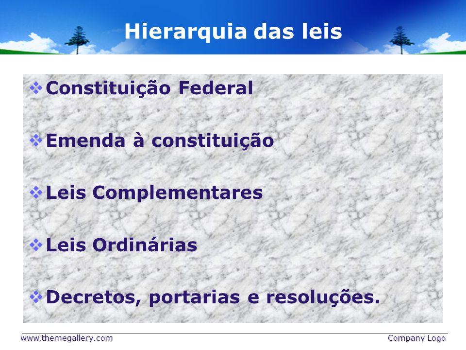 Hierarquia das leis Constituição Federal Emenda à constituição Leis Complementares Leis Ordinárias Decretos, portarias e resoluções. www.themegallery.
