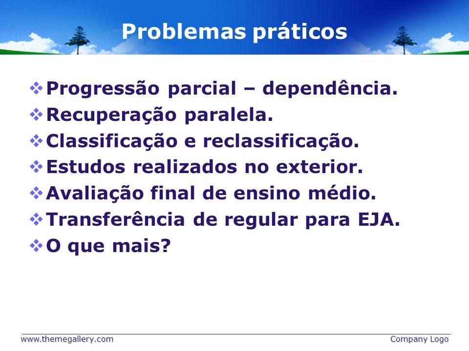 Problemas práticos Progressão parcial – dependência. Recuperação paralela. Classificação e reclassificação. Estudos realizados no exterior. Avaliação