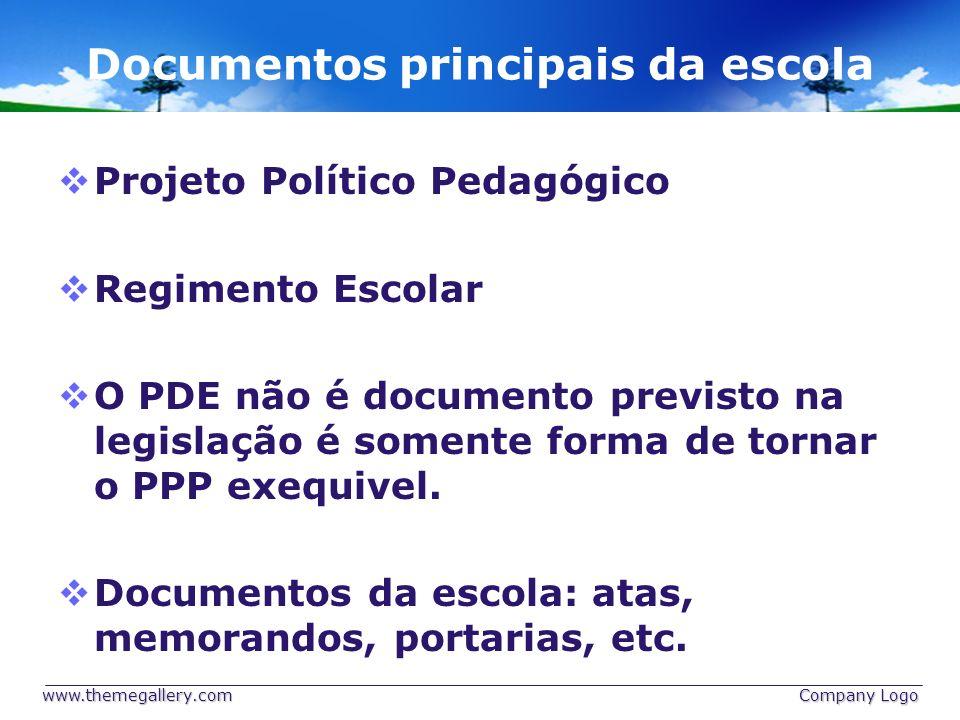 Documentos principais da escola Projeto Político Pedagógico Regimento Escolar O PDE não é documento previsto na legislação é somente forma de tornar o