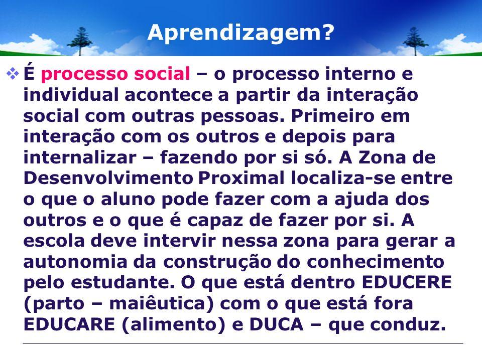 Aprendizagem? É processo social – o processo interno e individual acontece a partir da interação social com outras pessoas. Primeiro em interação com
